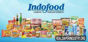 Daftar Perusahan Dengan Pendapatan Tertinggi di Indonesia
